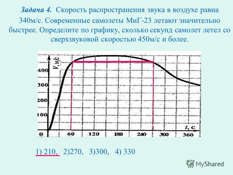 Задача 3. Виток провода находится в магнитном поле, перпендикулярном плоскости витка, и своими концами замкнут на амперметр. Магнитная индукция поля меняется с течением времени согласно графику на рисунке. В какой промежуток времени амперметр покажет