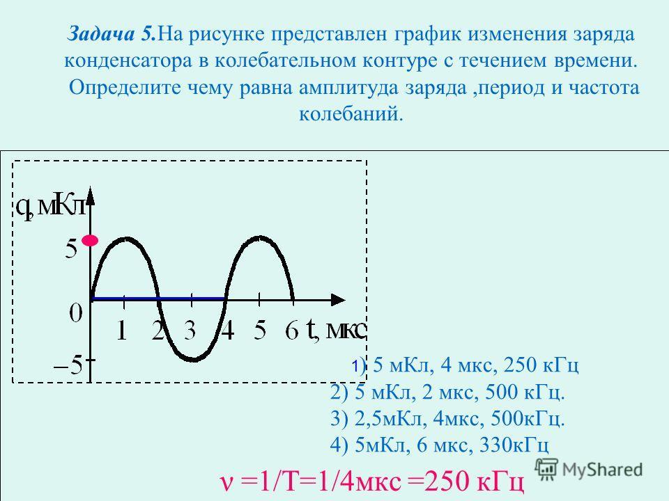 Задача 4. Скорость распространения звука в воздухе равна 340м/с. Современные самолеты МиГ-23 летают значительно быстрее. Определите по графику, сколько секунд самолет летел со сверхзвуковой скоростью 450м/с и более. 1) 210, 2)270, 3)300, 4) 330