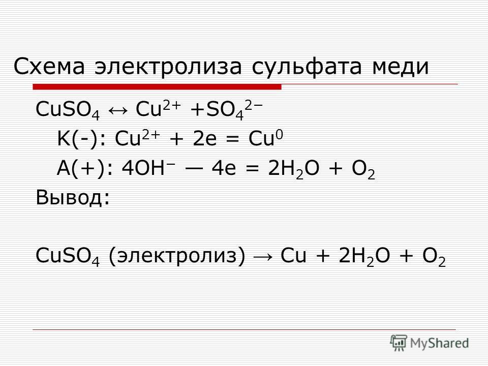 Схема электролиза сульфата
