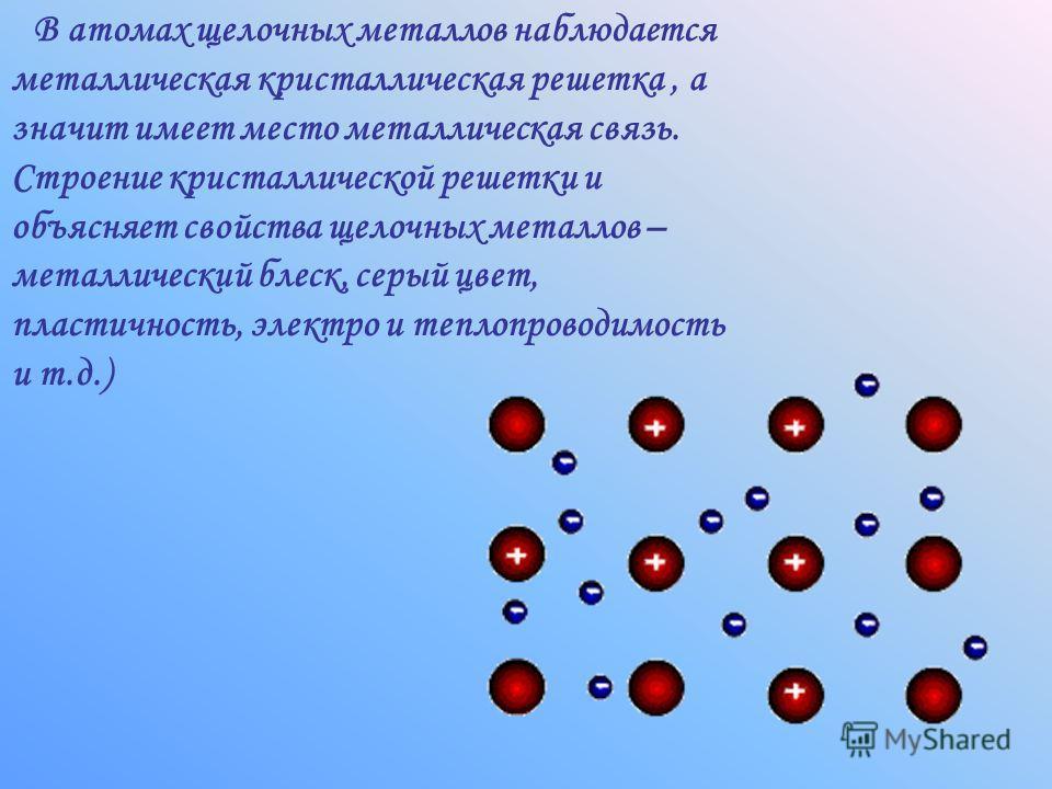 В атомах щелочных металлов наблюдается металлическая кристаллическая решетка, а значит имеет место металлическая связь. Строение кристаллической решетки и объясняет свойства щелочных металлов – металлический блеск, серый цвет, пластичность, электро и