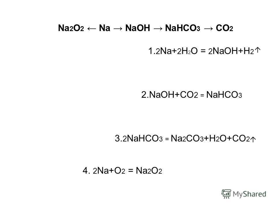 1. 2 Na+ 2 H 2 O = 2 NaOH+H 2 2.NaOH+CО 2 = NaHCO 3 3. 2 NaHCO 3 = Na 2 CO 3 +H 2 O+CO 2 4. 2 Na+O 2 = Na 2 O 2 Na 2 O 2 Na NaOH NaHCO 3 CO 2