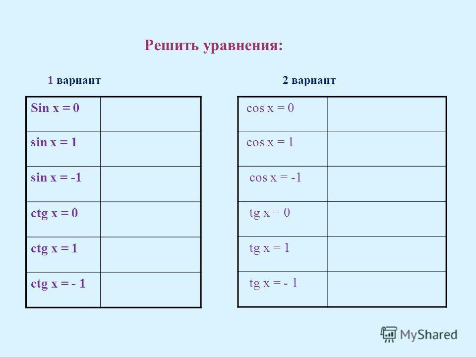 Решить уравнения: 1 вариант 2 вариант Sin x = 0 sin x = 1 sin x = -1 ctg x = 0 ctg x = 1 ctg x = - 1 cos x = 0 cos x = 1 cos x = -1 tg x = 0 tg x = 1 tg x = - 1