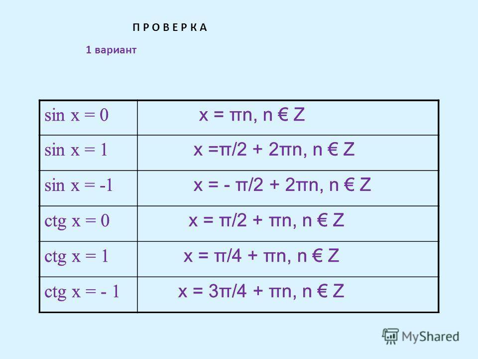 sin x = 0 х = πn, n Z sin x = 1 х =π/2 + 2πn, n Z sin x = -1 х = - π/2 + 2πn, n Z ctg x = 0 х = π/2 + πn, n Z ctg x = 1 х = π/4 + πn, n Z ctg x = - 1 х = 3π/4 + πn, n Z 1 вариант П Р О В Е Р К А sin x = 0 х = πn, n Z sin x = 1 х =π/2 + 2πn, n Z sin x