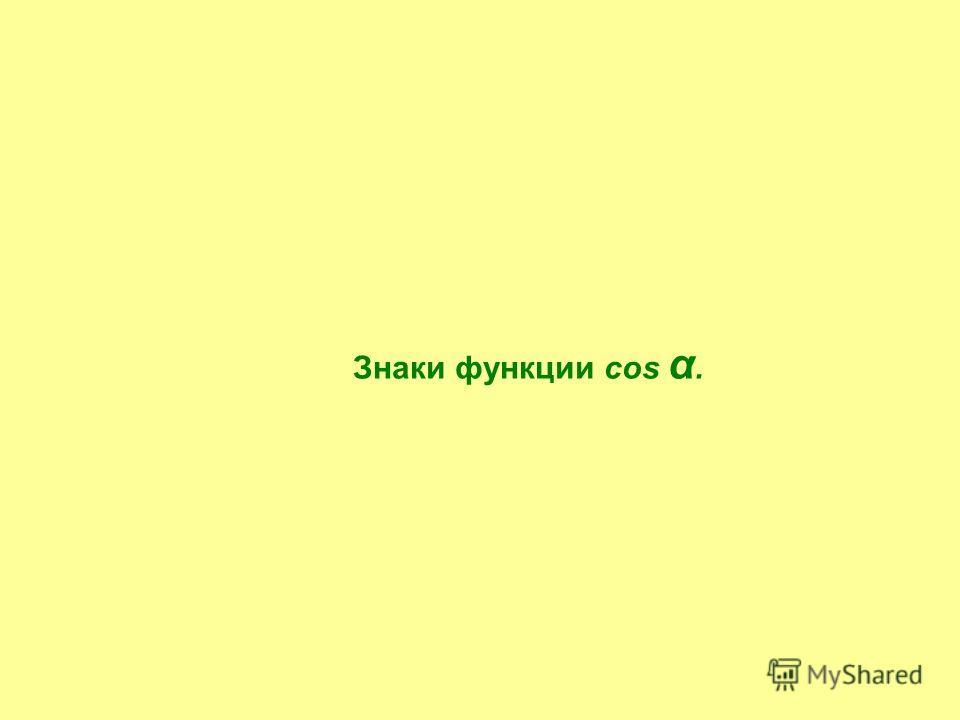 Х у 1 1 I II IIIIV cos α + –+ – Знаки функции cos α.