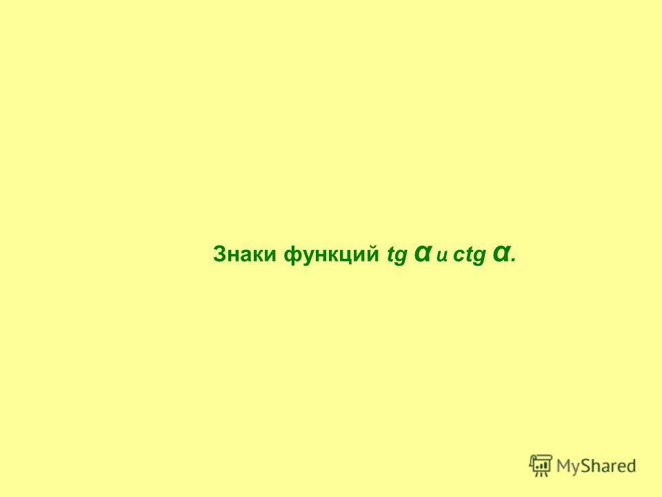 Х у 1 1 I II IIIIV tg α –+ +– ctg α Знаки функций tg α и ctg α.