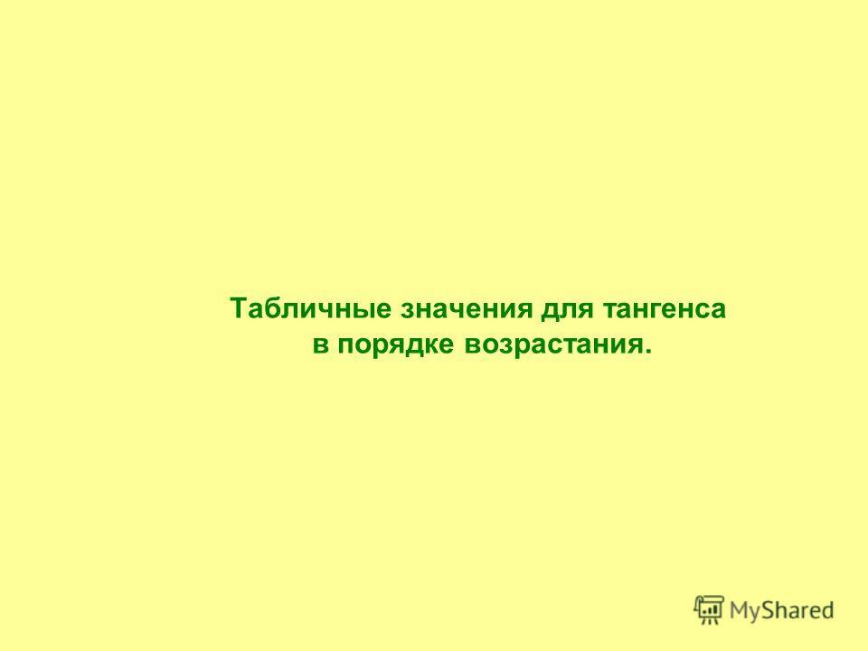 30° Х у 1 1 60° 90° 0° 360° 180° 270° 45° 01 tg α = y / x tg α 10 Табличные значения для тангенса в порядке возрастания.