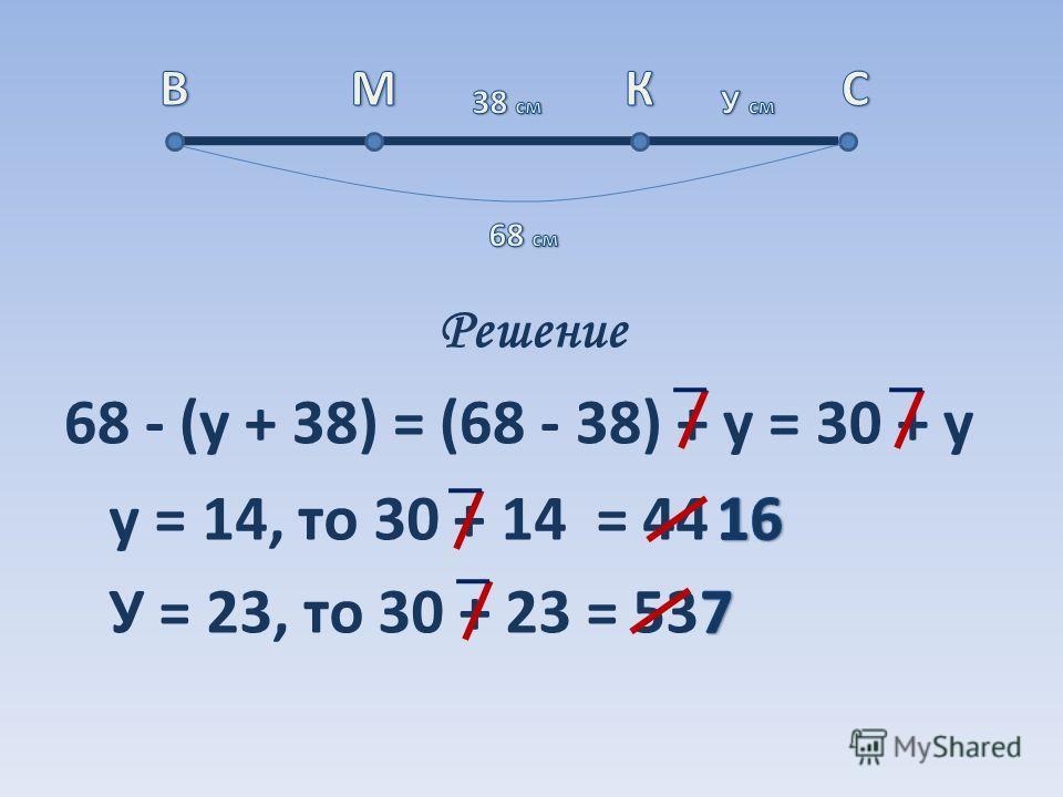 Решение 68 - (у + 38) = (68 - 38) + у = 30 + у у = 14, то 30 + 14 = 44 У = 23, то 30 + 23 = 53