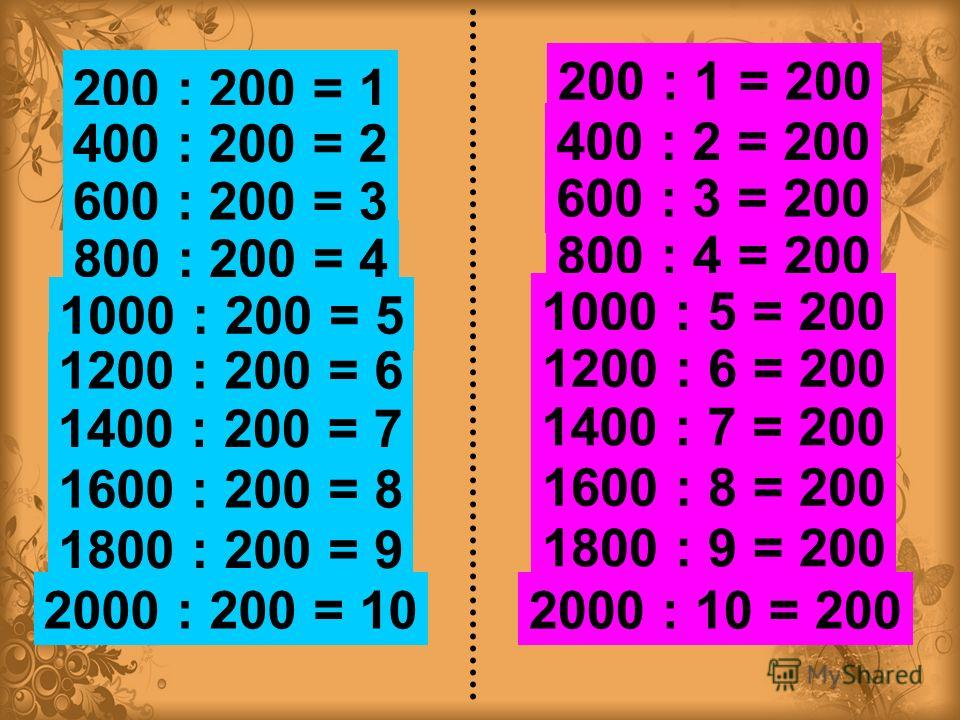 200 1 = 00 2 2 4 3 6 4 8 5 10 6 12 7 14 8 16 9 18 10 20