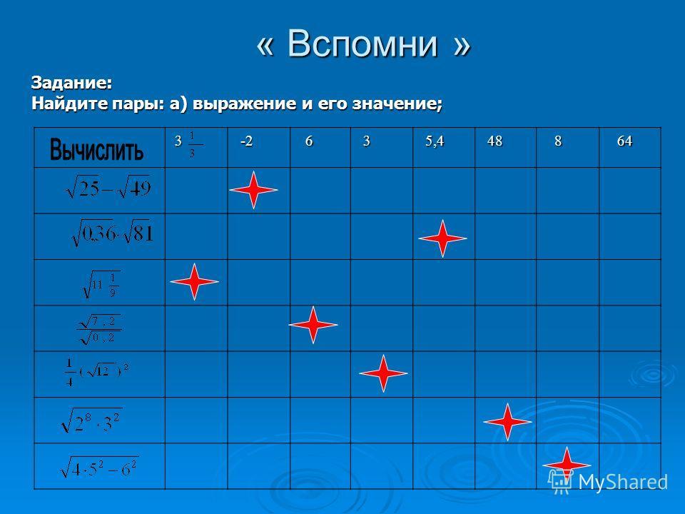 « Вспомни » « Вспомни » 3 -2 -2 6 3 5,4 5,4 48 48 8 64 64 Задание: Найдите пары: а) выражение и его значение;