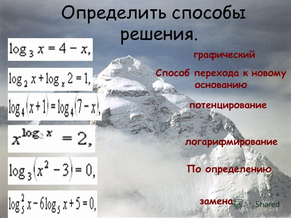 Определить способы решения. графический Способ перехода к новому основанию потенцирование логарифмирование По определению замена