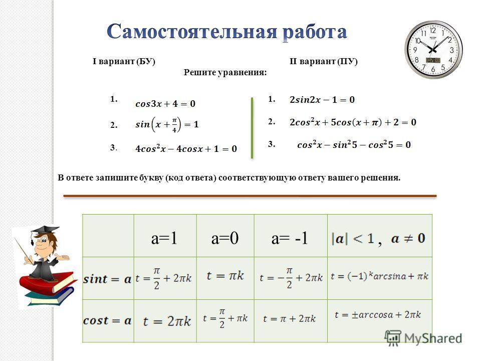 a=1a=0a= -1, 1. 2. 3.3. 3. 1. I вариант (БУ) II вариант (ПУ) Решите уравнения: В ответе запишите букву (код ответа) соответствующую ответу вашего решения.