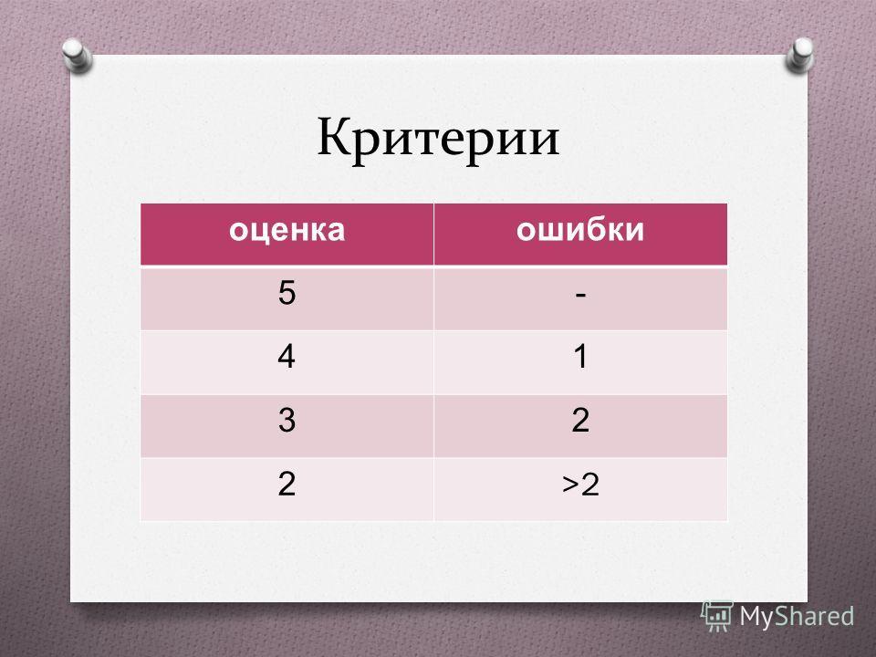 Критерии оценкаошибки 5- 41 32 2>2