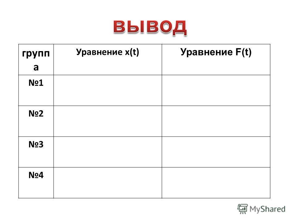 групп а Уравнение х(t) Уравнение F(t) 1 2 3 4