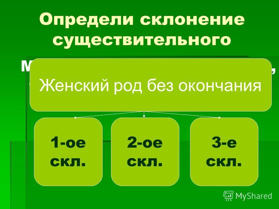 Определи склонение существительного Женский и мужской род с окончанием -а, -я 1-ое скл. Мужской род без окончания, Средний род с окончанием -о, -е 2-ое скл. Женский род без окончания 3-е скл.