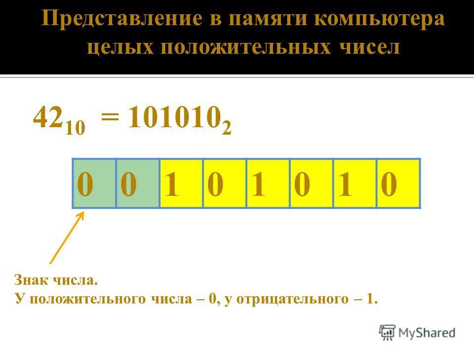 42 10 = 101010 2 00101010 Знак числа. У положительного числа – 0, у отрицательного – 1. Представление в памяти компьютера целых положительных чисел