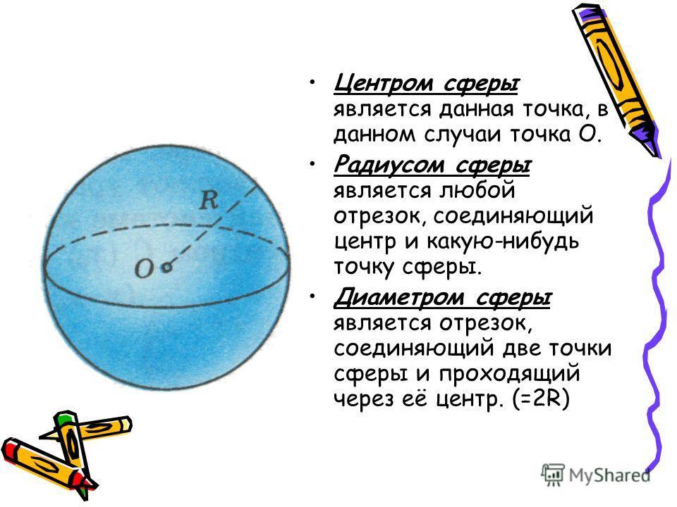 Центром сферы является данная точка, в данном случаи точка О. Радиусом сферы является любой отрезок, соединяющий центр и какую-нибудь точку сферы. Диаметром сферы является отрезок, соединяющий две точки сферы и проходящий через её центр. (=2R)