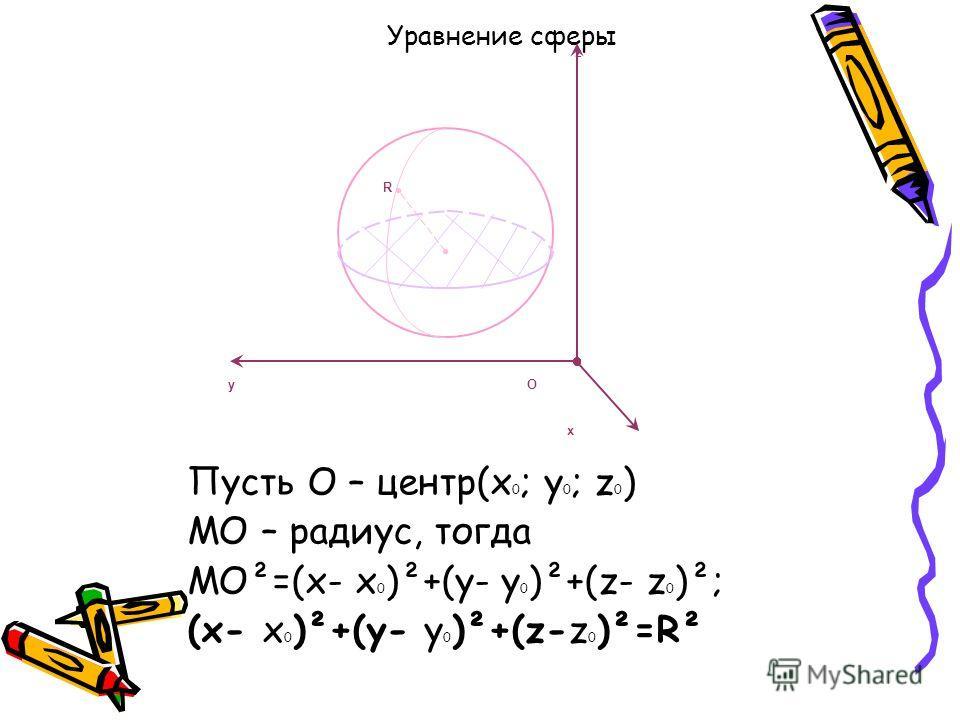 Пусть О – центр(х 0 ; y 0 ; z 0 ) MО – радиус, тогда MО²=(x- х 0 )²+(y- y 0 )²+(z- z 0 )²; (x- х 0 )²+(y- y 0 )²+(z-z 0 )²=R² y О x z R Уравнение сферы