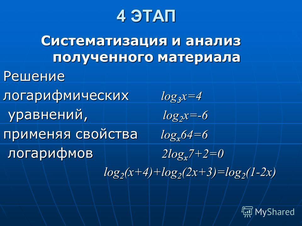 4 ЭТАП Систематизация и анализ полученного материала Решение логарифмических log 3 x=4 уравнений, log 2 x=-6 уравнений, log 2 x=-6 применяя свойства log x 64=6 логарифмов 2log x 7+2=0 логарифмов 2log x 7+2=0 log 2 (x+4)+log 2 (2x+3)=log 2 (1-2x) log