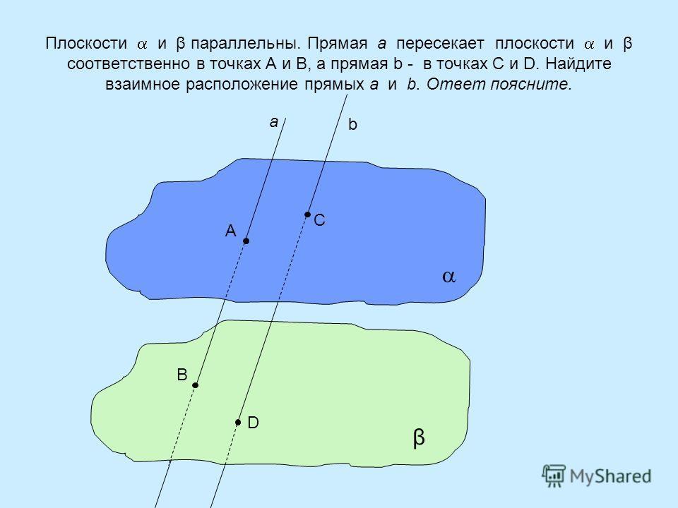 Плоскости и β параллельны. Прямая а пересекает плоскости и β соответственно в точках А и В, а прямая b - в точках С и D. Найдите взаимное расположение прямых а и b. Ответ поясните. A B C D a b β