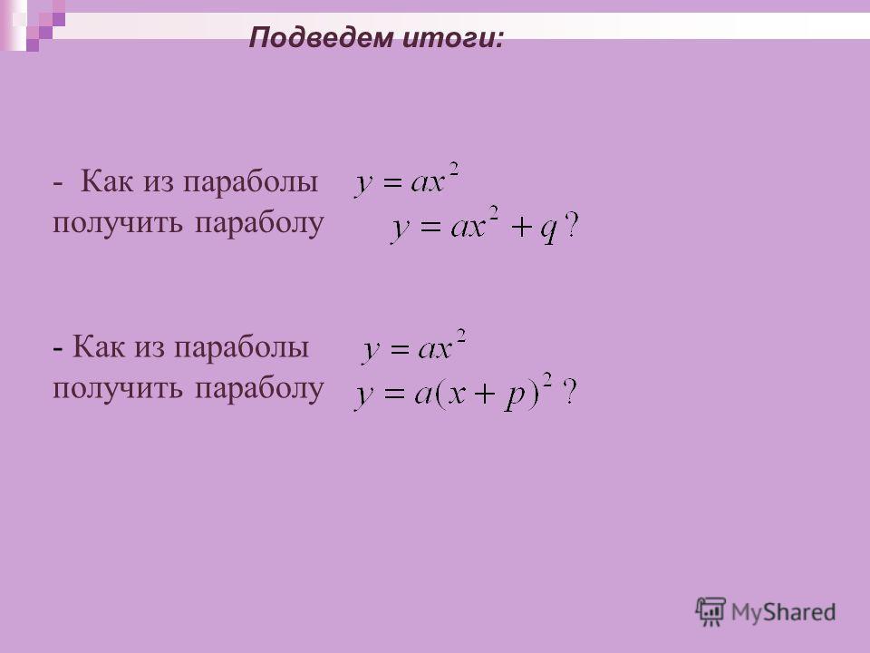 - Как из параболы получить параболу - Как из параболы получить параболу Подведем итоги: