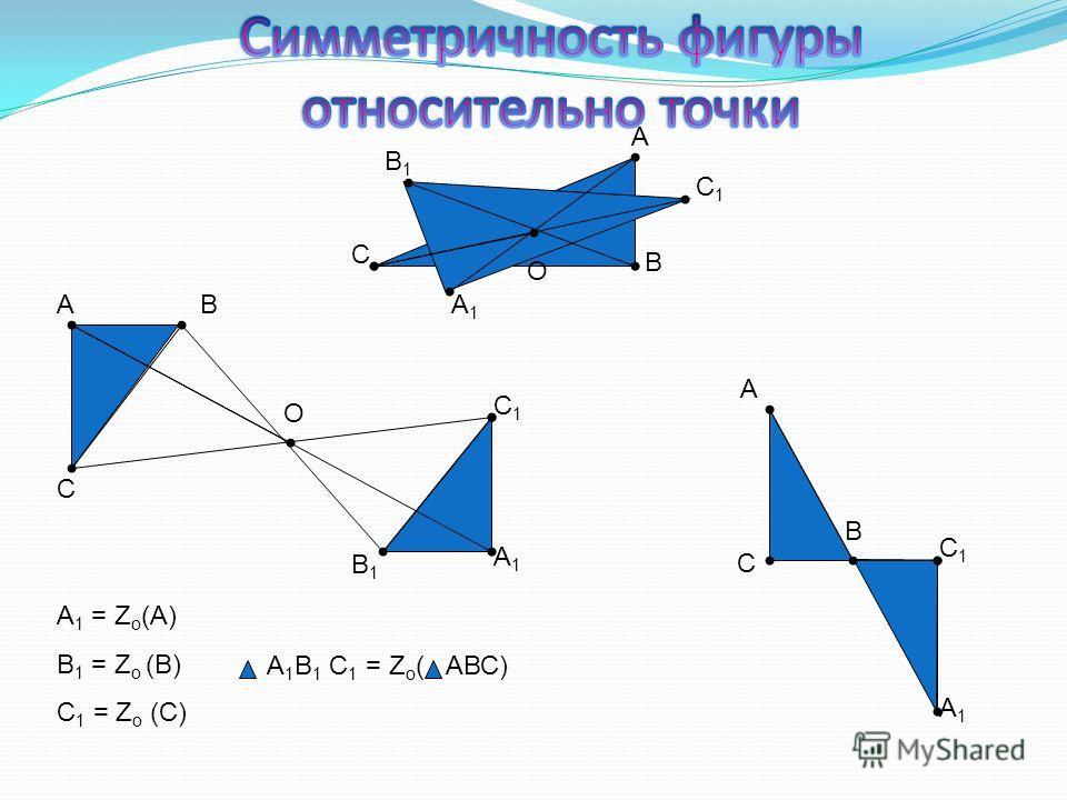А В С А1А1 С1С1 А 1 = Z о (А) В 1 = Z о (В) С 1 = Z о (С) АВ С О С1С1 А1А1 В1В1 А 1 В 1 С 1 = Z о ( АВС) О А С В А1А1 В1В1 С1С1