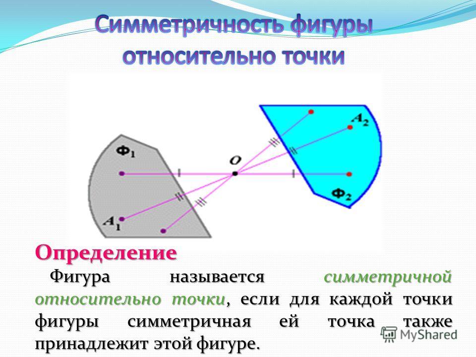 Определение Фигура называется симметричной относительно точки, если для каждой точки фигуры симметричная ей точка также принадлежит этой фигуре. Фигура называется симметричной относительно точки, если для каждой точки фигуры симметричная ей точка так