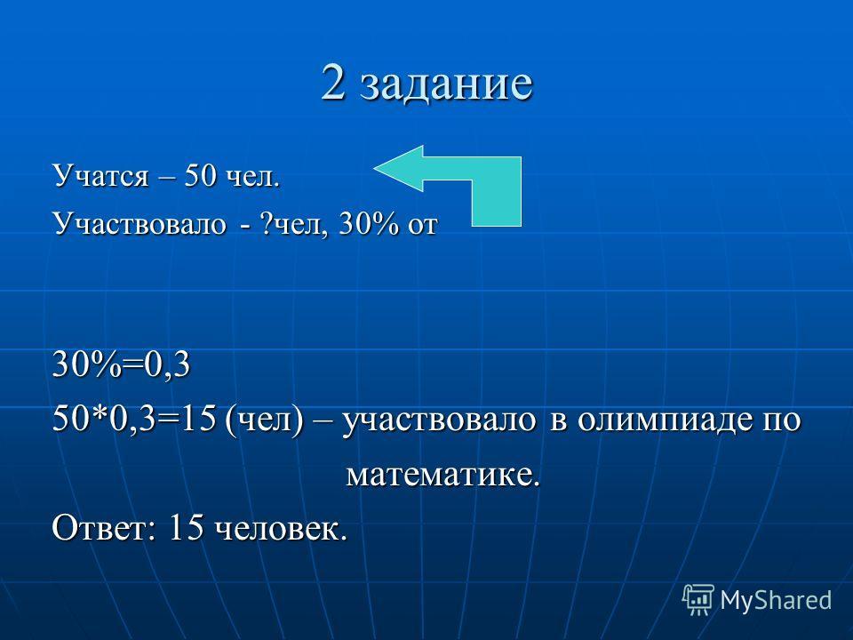 2 задание Учатся – 50 чел. Участвовало - ?чел, 30% от 30%=0,3 50*0,3=15 (чел) – участвовало в олимпиаде по математике. Ответ: 15 человек.