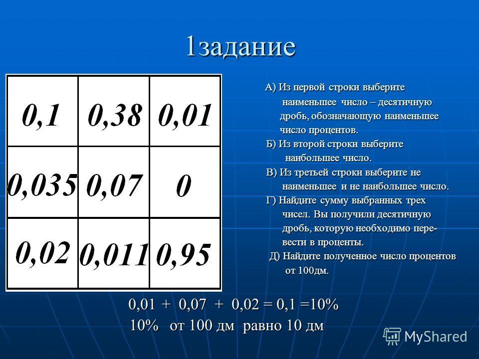 1задание А) Из первой строки выберите наименьшее число – десятичную дробь, обозначающую наименьшее число процентов. Б) Из второй строки выберите наибольшее число. В) Из третьей строки выберите не наименьшее и не наибольшее число. Г) Найдите сумму выб