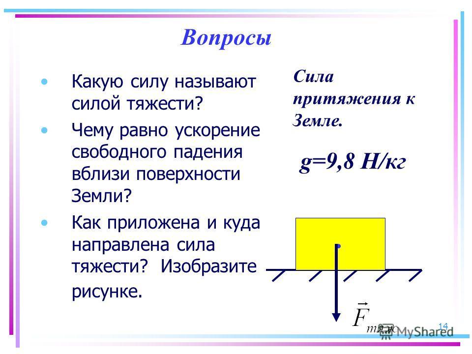 14 Вопросы Какую силу называют силой тяжести? Чему равно ускорение свободного падения вблизи поверхности Земли? Как приложена и куда направлена сила тяжести? Изобразите рисунке. g=9,8 Н/кг Сила притяжения к Земле.
