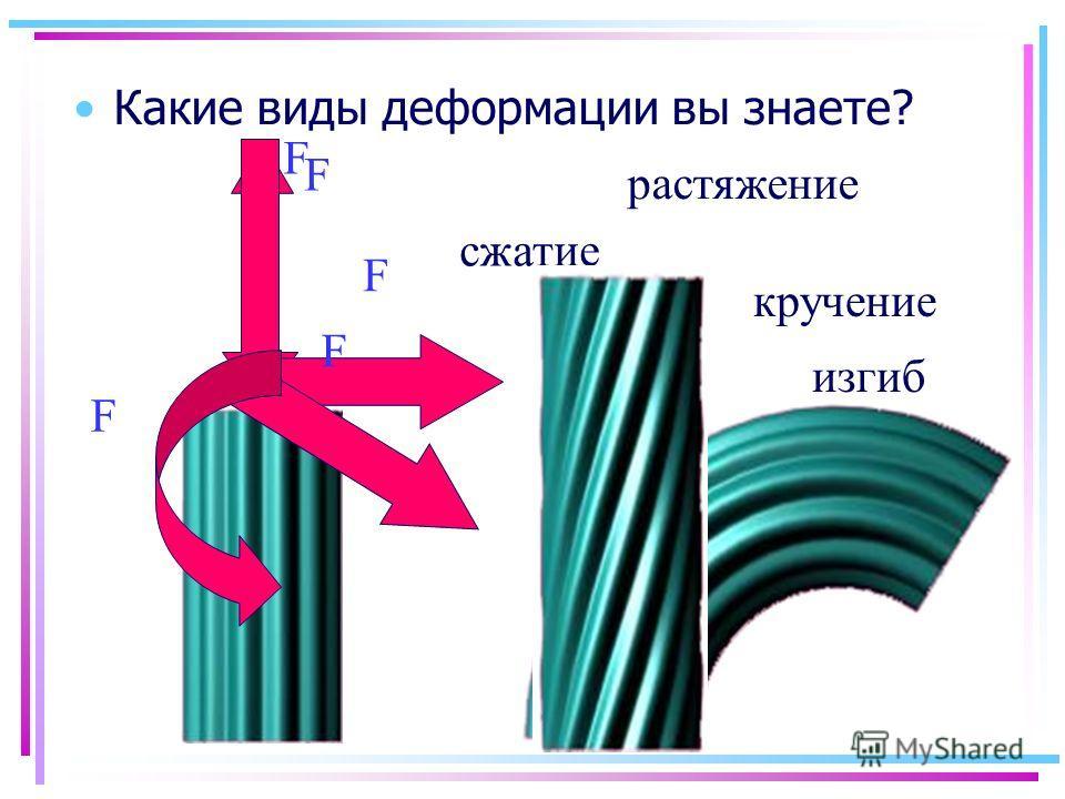 25 Какие виды деформации вы знаете? растяжение сжатие сдвиг изгиб кручение F F F F F