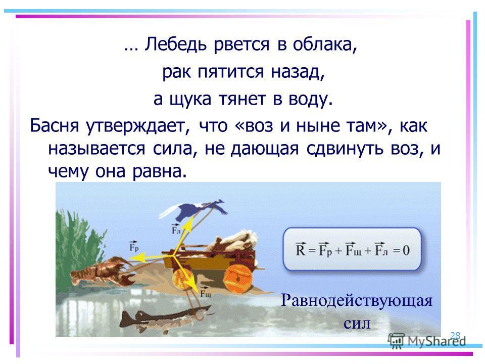 28 … Лебедь рвется в облака, рак пятится назад, а щука тянет в воду. Басня утверждает, что «воз и ныне там», как называется сила, не дающая сдвинуть воз, и чему она равна. Равнодействующая сил