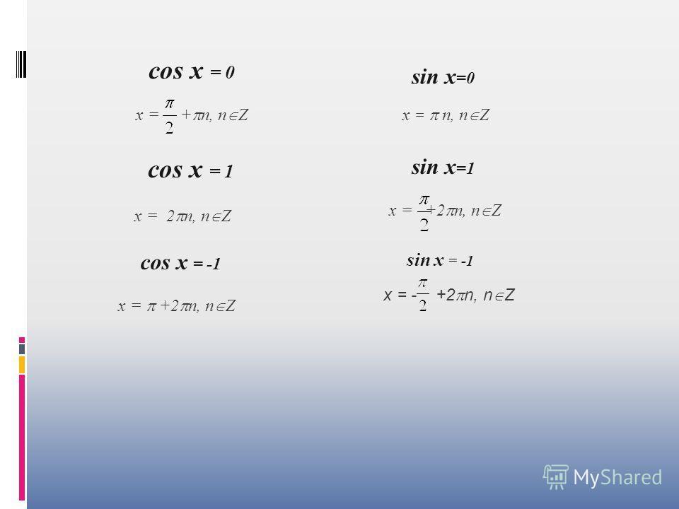 cos x = 0 x = + n, n Z cos x = 1 x = 2 n, n Z cos x = -1 x = +2 n, n Z sin x =0 x = n, n Z sin x =1 x = +2 n, n Z sin x = -1 x = - +2 n, n Z
