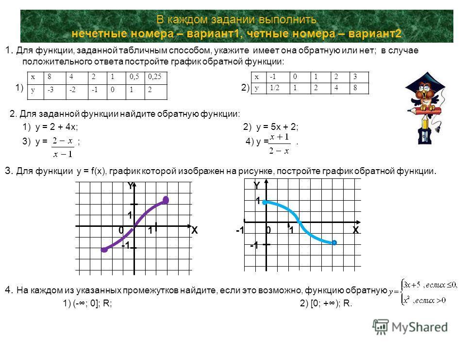 1. Для функции, заданной табличным способом, укажите имеет она обратную или нет; в случае положительного ответа постройте график обратной функции: 1) 2) 2. Для заданной функции найдите обратную функции: 1) у = 2 + 4х; 2) у = 5х + 2; 3) у = ; 4) у =.