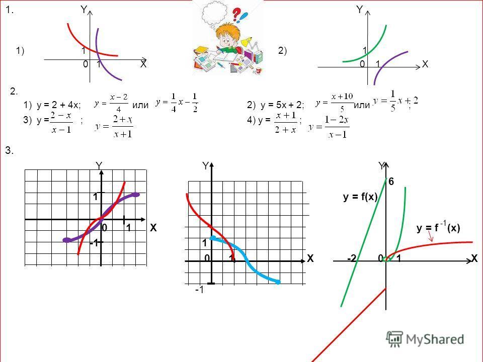 1. Y Y 1) 1 2) 1 0 1 X 0 1 X 2. 1) у = 2 + 4х; или ; 2) у = 5х + 2; или ; 3) у = ;. 4) у = ;. 3. Y Y Y 6 1 y = f(x) 0 1 Х y = f (x) -1 1 0 1 X -2 0 1 X