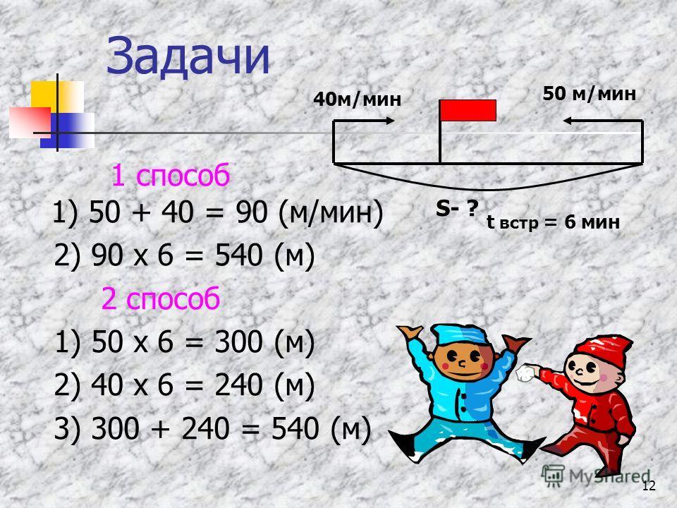 12 Задачи 1 способ 1) 50 + 40 = 90 (м/мин) 2) 90 x 6 = 540 (м) 2 способ 1) 50 x 6 = 300 (м) 2) 40 x 6 = 240 (м) 3) 300 + 240 = 540 (м) 40м/мин 50 м/мин t встр = 6 мин S- ?S- ?