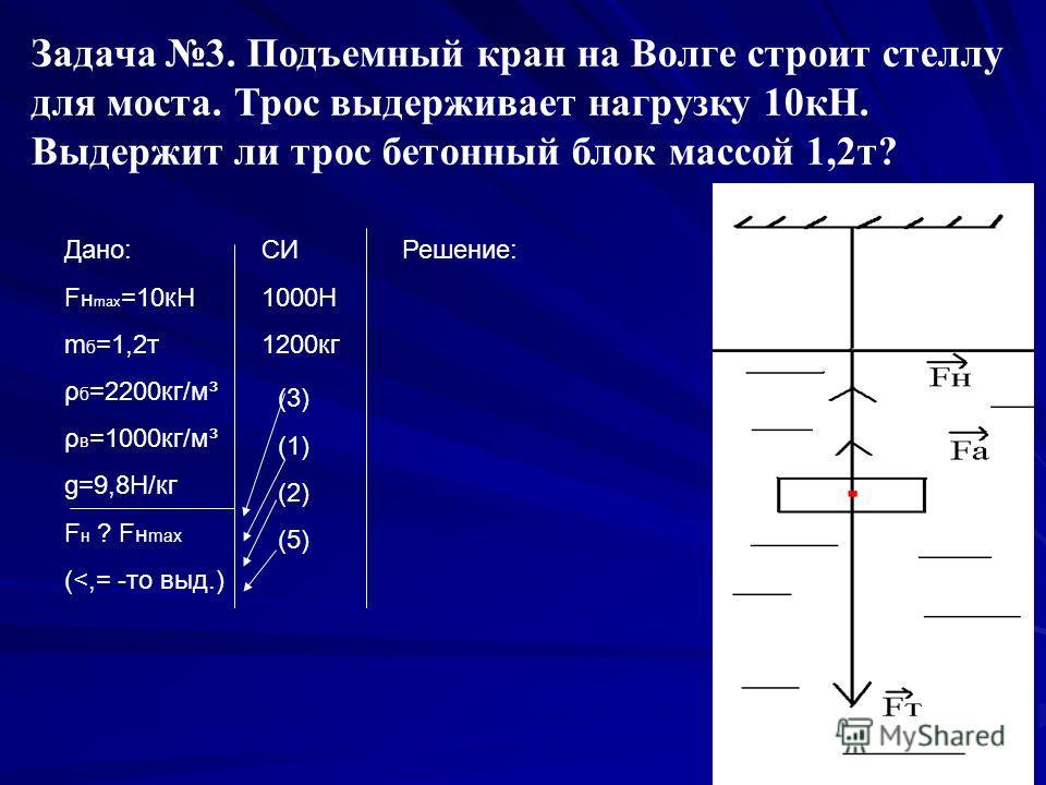 Задача 3. Подъемный кран на Волге строит стеллу для моста. Трос выдерживает нагрузку 10кН. Выдержит ли трос бетонный блок массой 1,2т? Дано: F н max =10кН m б =1,2т ρ б =2200кг/м³ ρ в =1000кг/м³ g=9,8Н/кг F н ? F н max (