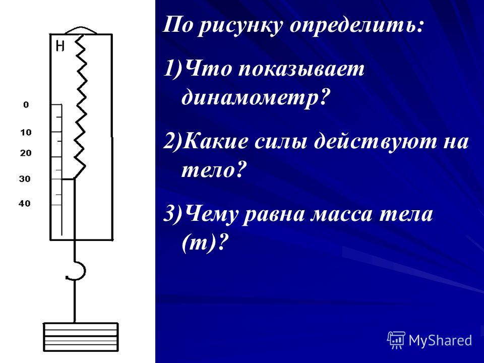 По рисунку определить: 1)Что показывает динамометр? 2)Какие силы действуют на тело? 3)Чему равна масса тела (m)?