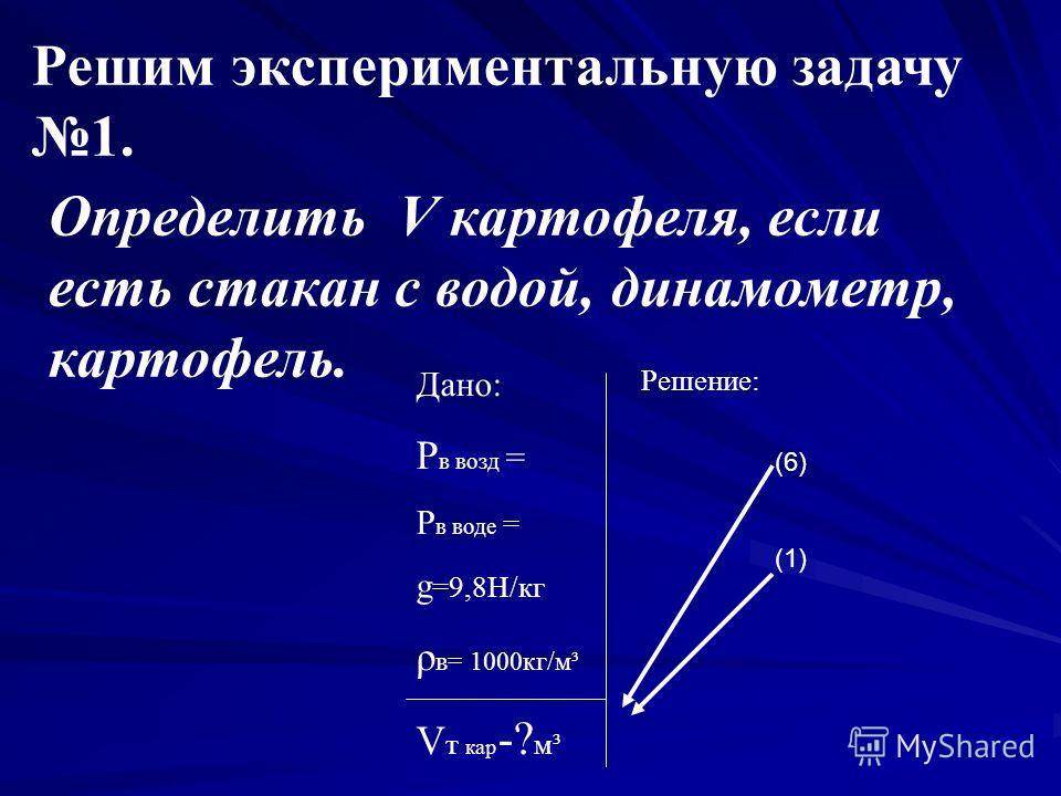 Решим экспериментальную задачу 1. Определить V картофеля, если есть стакан с водой, динамометр, картофель. Дано: P в возд = P в воде = g =9,8Н/кг ρ в= 1000кг/м³ V т кар -? м³ Решение: (6) (1)