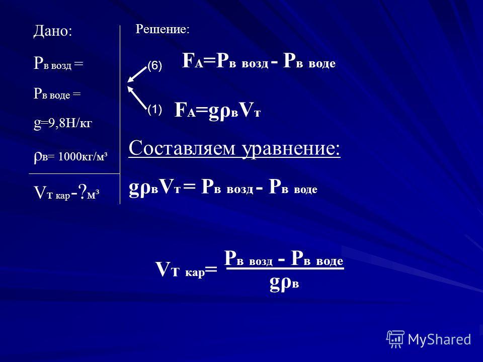 Дано: P в возд = P в воде = g =9,8Н/кг ρ в= 1000кг/м³ V т кар -? м³ Решение: (6) (1) F A =Р в возд - Р в воде F A =gρ в V т Составляем уравнение: gρ в V т = Р в возд - Р в воде Р в возд - Р в воде gρвgρв V т кар =