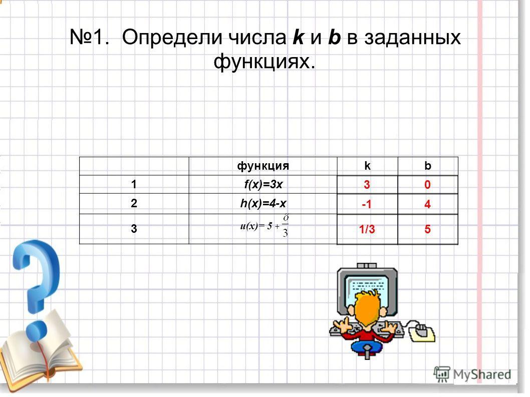 И, судя по строительству Графиков линейных, Сказать мы можем смело Что числа те важны. И если вдруг окажемся В координатной плоскости, Преграды этой функции Мы сможем одолеть!