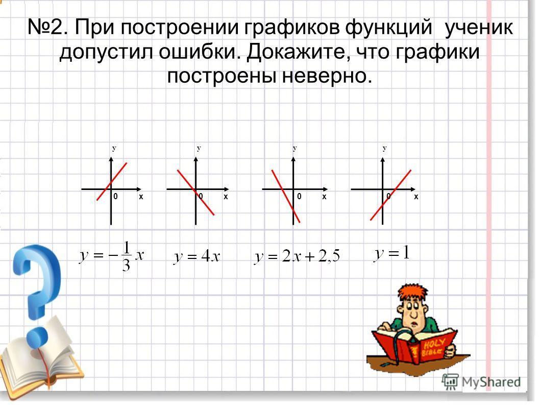 1. Определи числа k и b в заданных функциях. функцияkb 1f(x)=3x 2h(x)=4-x 3 u(x)= 5 + 30 4 1/35
