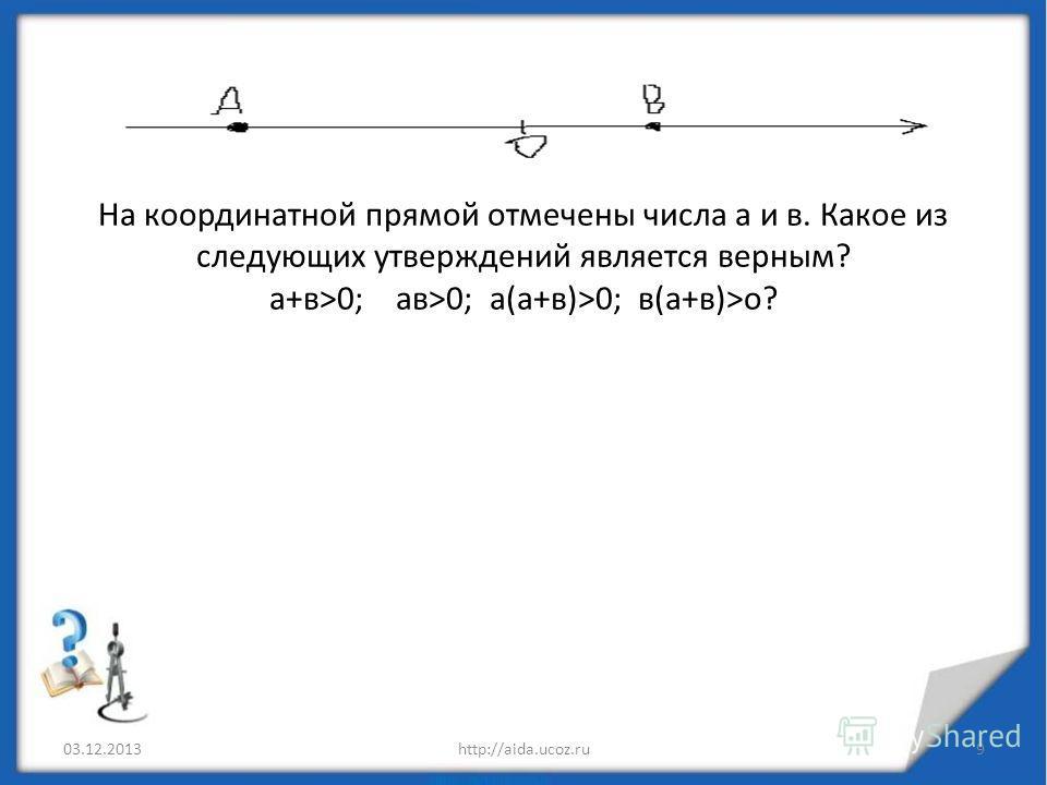 На координатной прямой отмечены числа а и в. Какое из следующих утверждений является верным? а+в>0; ав>0; а(а+в)>0; в(а+в)>о? 03.12.20139http://aida.ucoz.ru