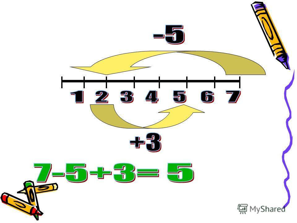 5+2=7 2+5=7 7-2=5 7-1=6 4+3=7 3+4=7 7-4=3 7-3=4