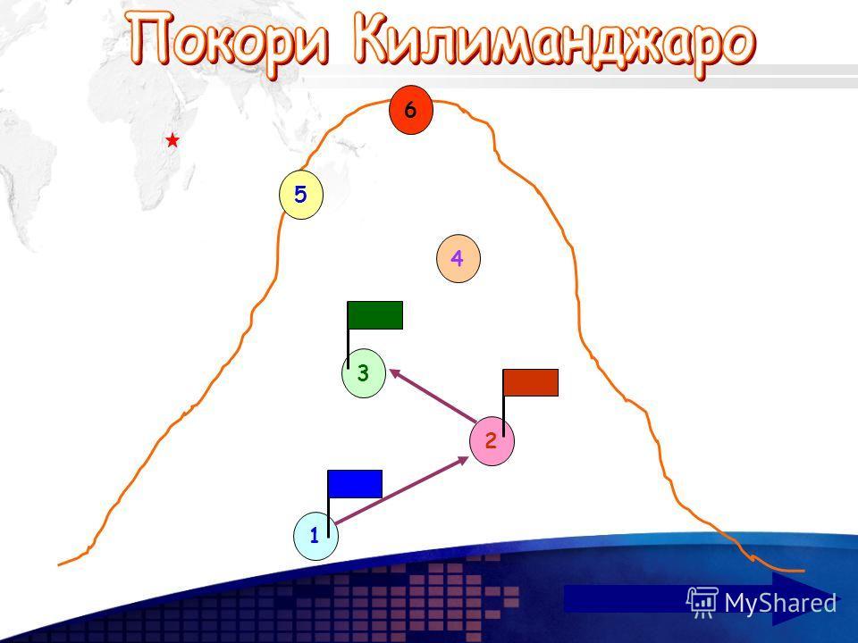 Add your company slogan LOGO www.themegallery.com 1 2 3 3 4 4 А Б В Г