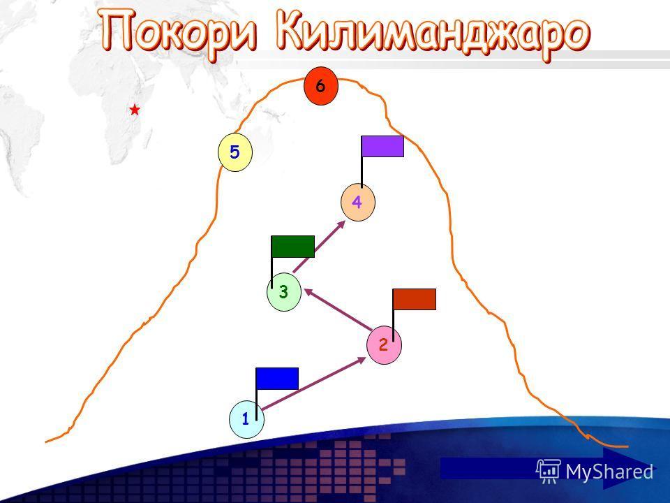Add your company slogan LOGO www.themegallery.com Находясь на высоте, Я – родственник Байкала. И водой моей живёт Речка Луалаба. Река Танганьика