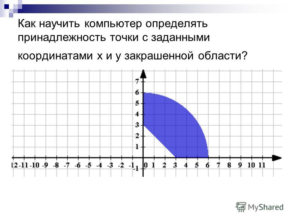 Как научить компьютер определять принадлежность точки с заданными координатами х и у закрашенной области?