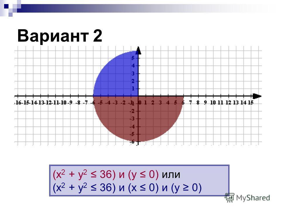 (х 2 + у 2 36) и (у 0) или (х 2 + у 2 36) и (х 0) и (у 0) Вариант 2