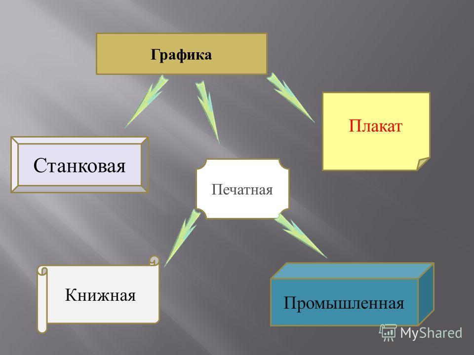 Графика Станковая Плакат Печатная Книжная Промышленная