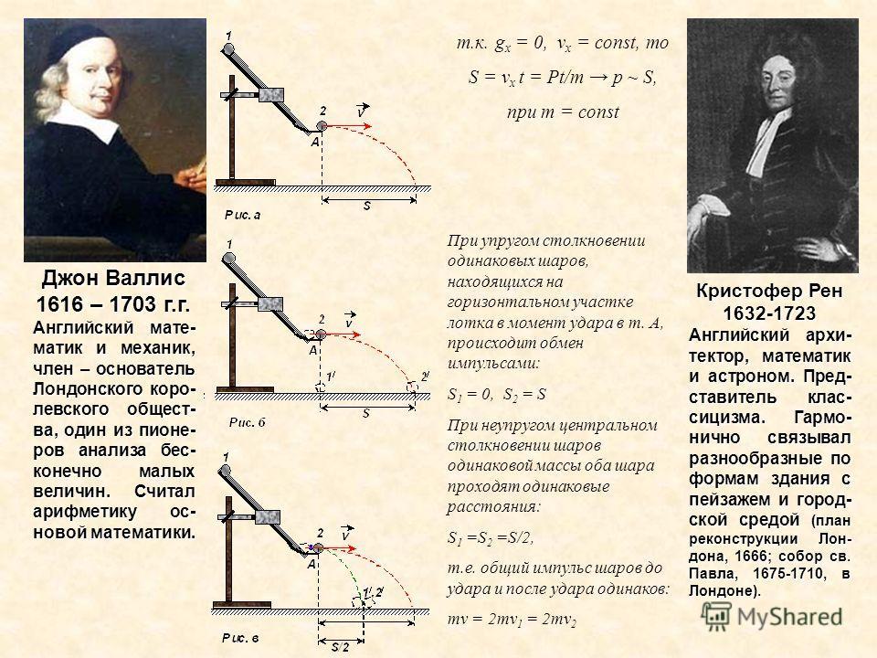 Джон Валлис 1616 – 1703 г.г. Английский мате- матик и механик, член – основатель Лондонского коро- левского общест- ва, один из пионе- ров анализа бес- конечно малых величин. Считал арифметику ос- новой математики. Кристофер Рен 1632-1723 Английский