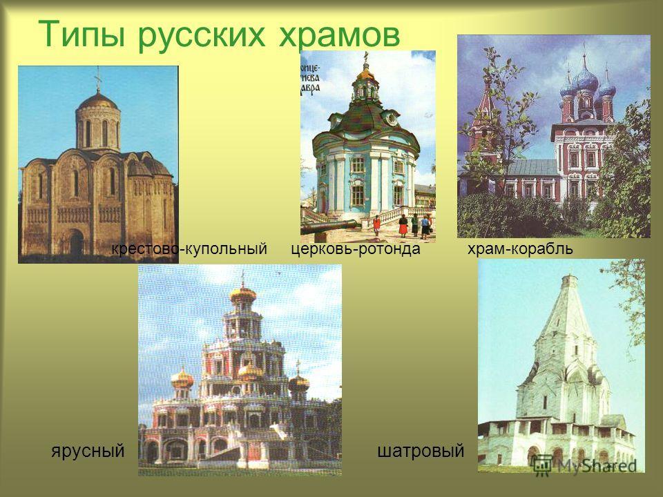 Типы русских храмов крестово-купольный церковь-ротонда храм-корабль ярусный шатровый